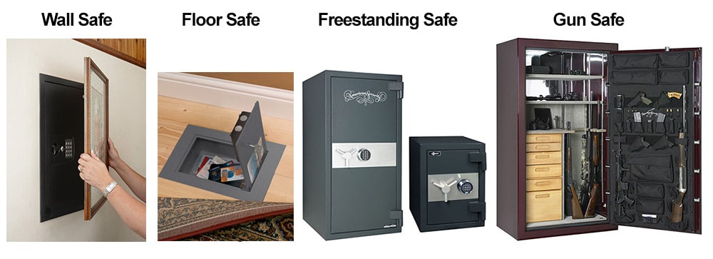various types of safes including wall, floor, freestanding, and gun safe